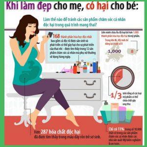 mang thai tháng đầu tiên cần kiêng những gì